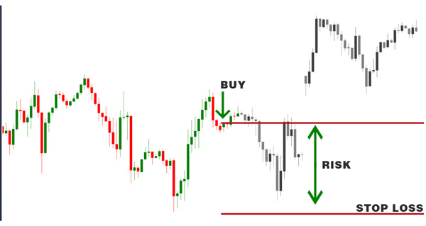 Stoploss graphic-600x380