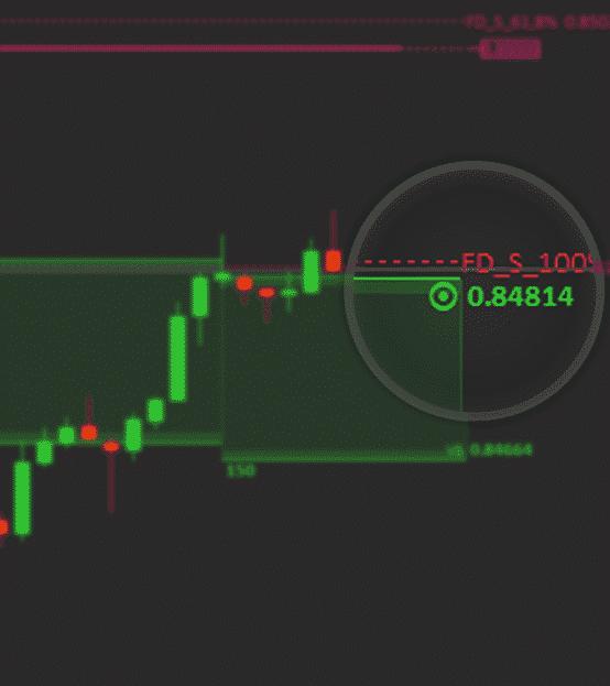 tradersclub24 volabox indikator mockup 003 Trading lernen im größten Tradingclub Deutschlands. Praxisnah und transparent