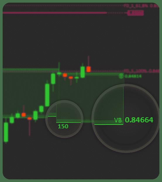 tradersclub24 volabox indikator mockup 004 Trading lernen im größten Tradingclub Deutschlands. Praxisnah und transparent